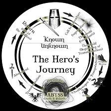 heor journey