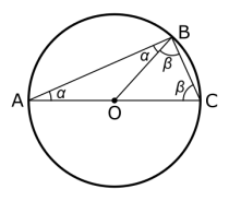 360px-Thales'_Theorem.svg